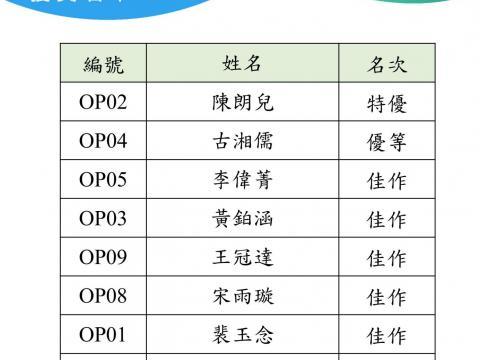 2021中亞聯大口頭論文得獎名單.jpg